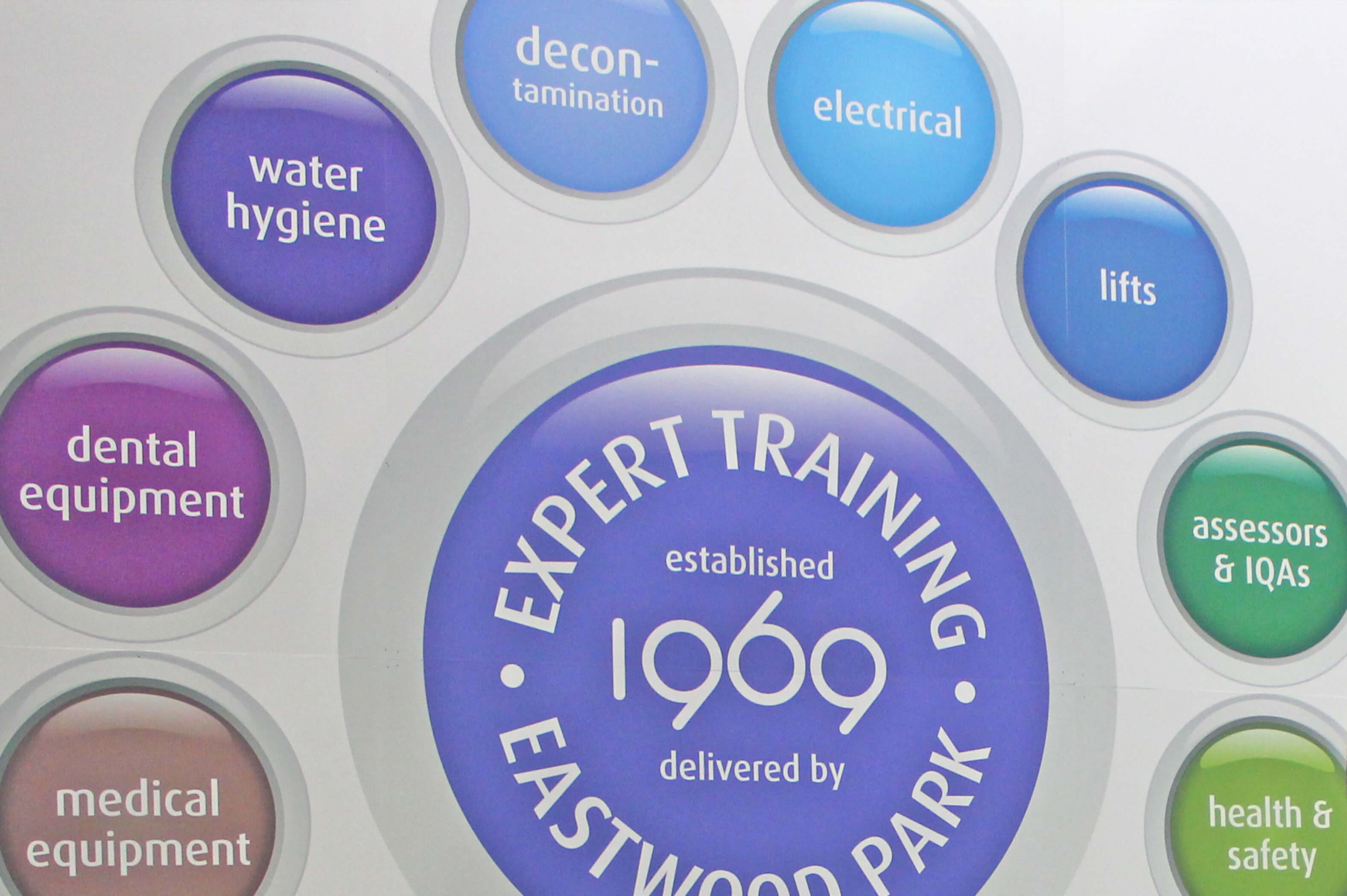 Expert training delivered since 1969 | International | Our